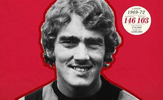 """Ted """"SuperMac"""" MacDougall, recordman di reti in Coppa d'Inghilterra"""