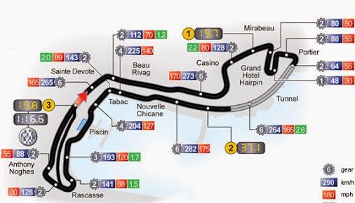Albo d'oro GP Montecarlo