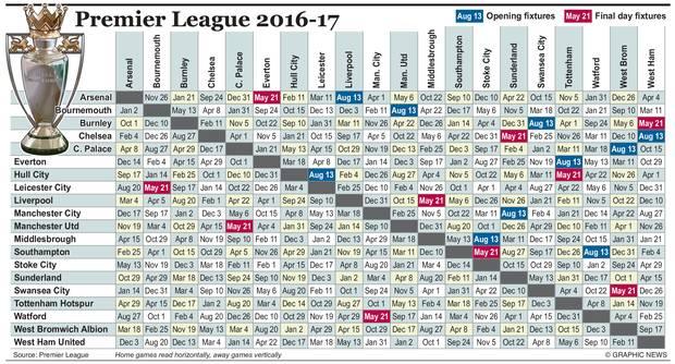 premier_league_2016_17_fixtures