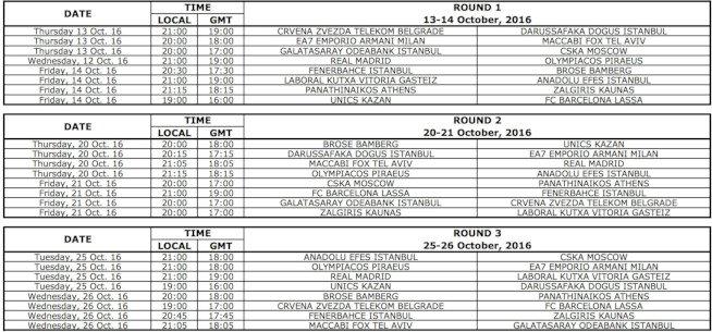 eurolega calendario 2016-17