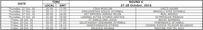 calendario eurolega 2016-17