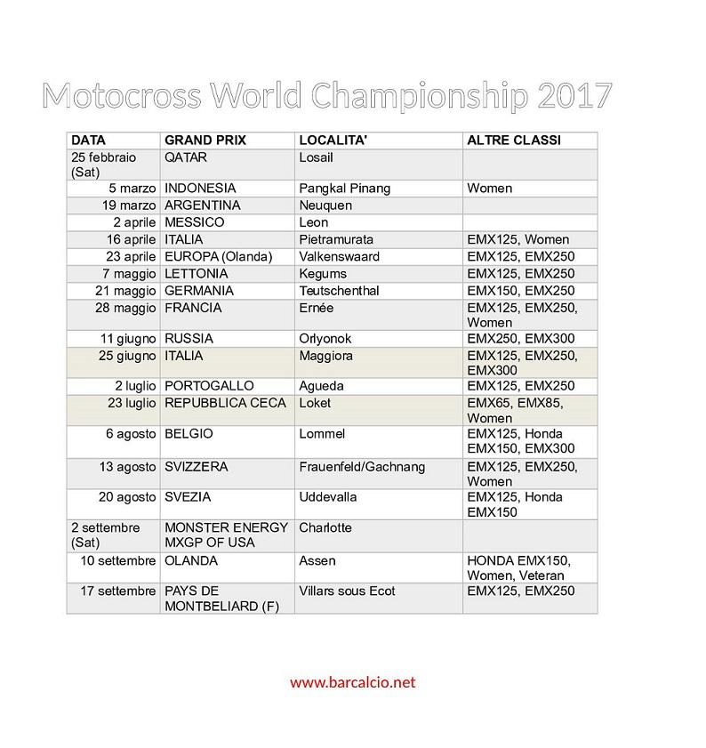 Calendario Mondiale Motocross.Motocross Il Calendario Del Mondiale Mxgp E Mx2 2017