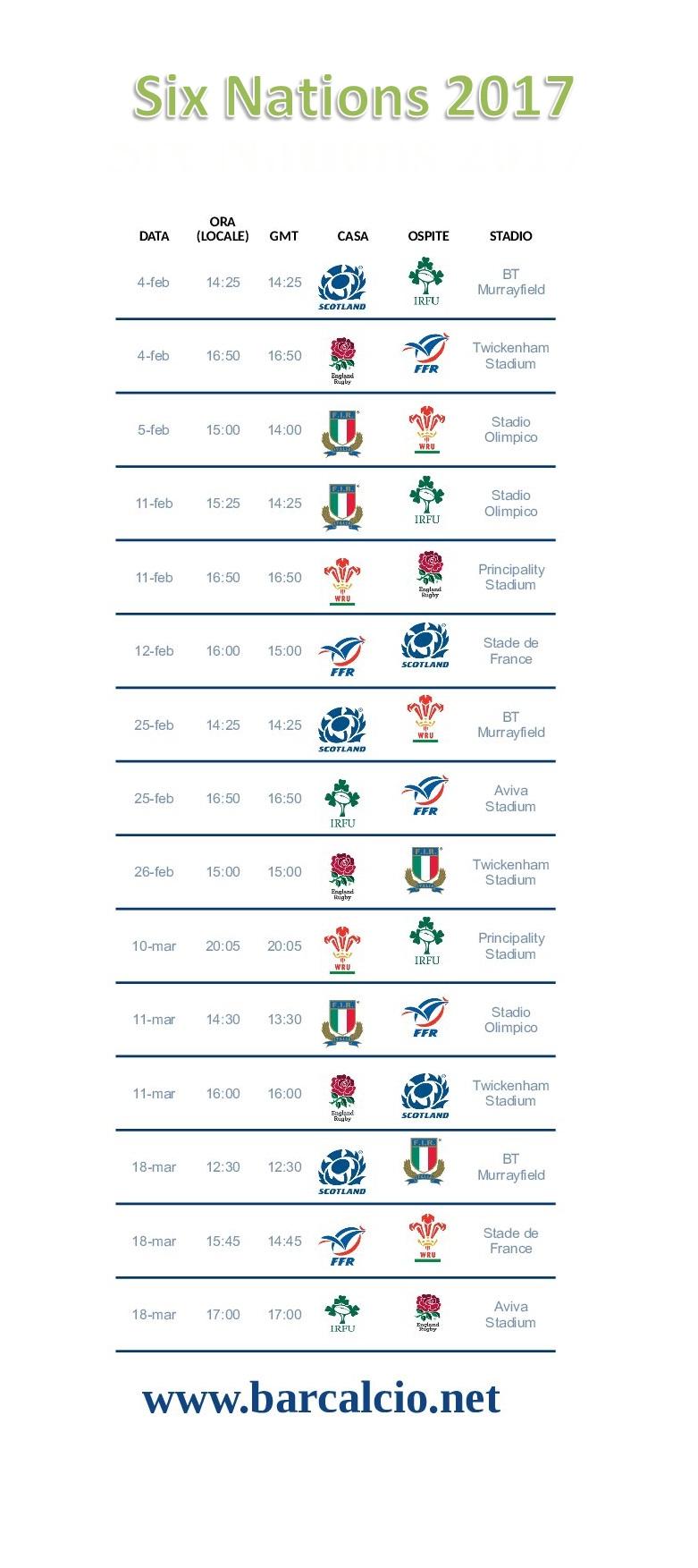 Rugby Sei Nazioni Calendario.Sei Nazioni 2017 Il Calendario Del Torneo Di Rugby