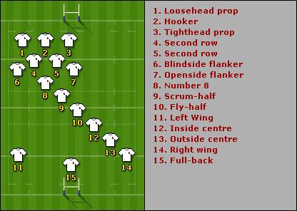 Dizionario del rugby: italiano-inglese-francese-fijano