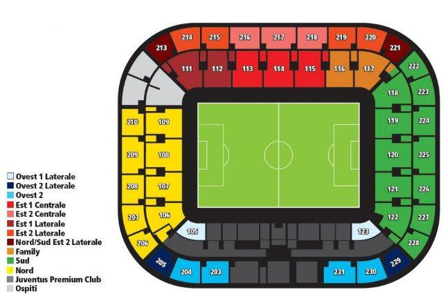 Mappa dello Juventus Stadium