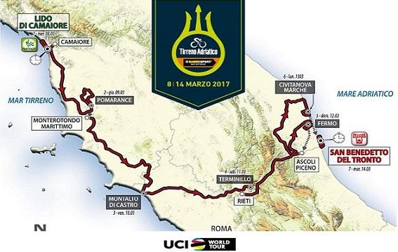 Tirreno-Adriatico 2017: percorso, tappe ed altimetria