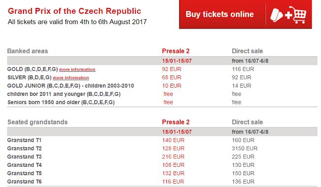 tabella dei prezzi dei biglietti di Brno 2017