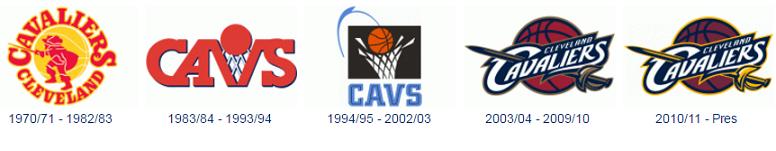 La storia del logo nel corso degli anni