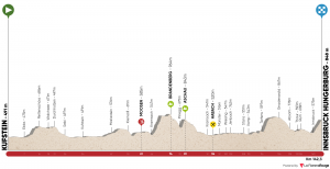 Tour of The Alpes, prima tappa