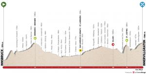 Giro del Trentino, seconda tappa