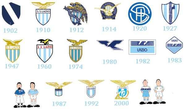 La storia della Lazio attraverso i simboli