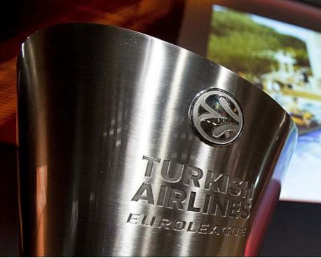 Albo d'oro Eurolega-Coppa Campioni di basket