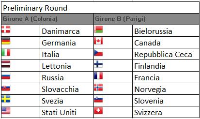 Mondiale Russia Calendario.Mondiali Hockey Ghiaccio Calendario Ed Orari Delle Partite