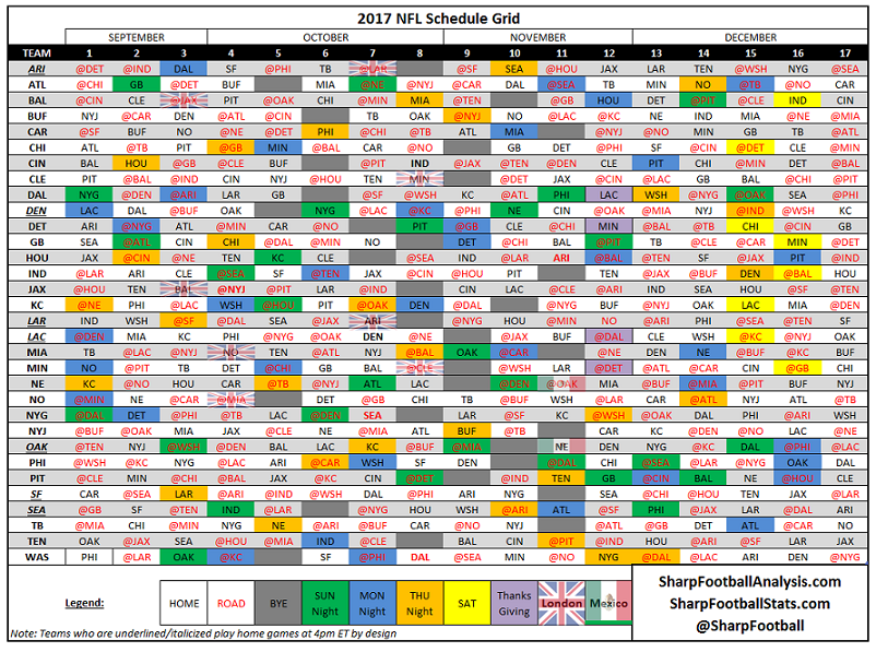 calendario della NFL 2017