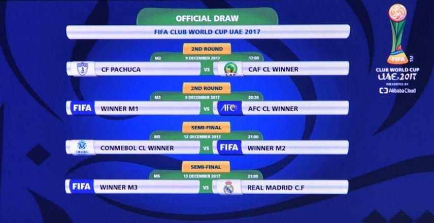 tabellone-mondiale-per-club