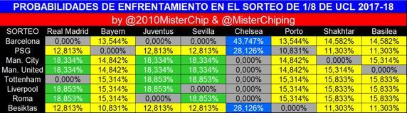 sorteggio-ottavi-finale-champions-2017-18