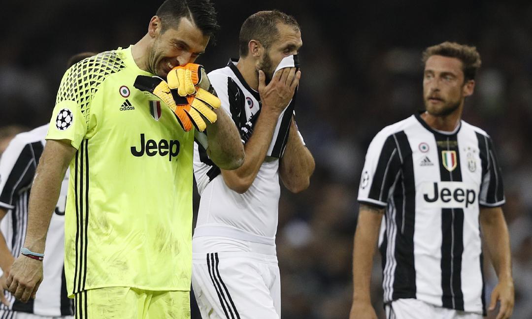Contratti Juventus scadenza 2018