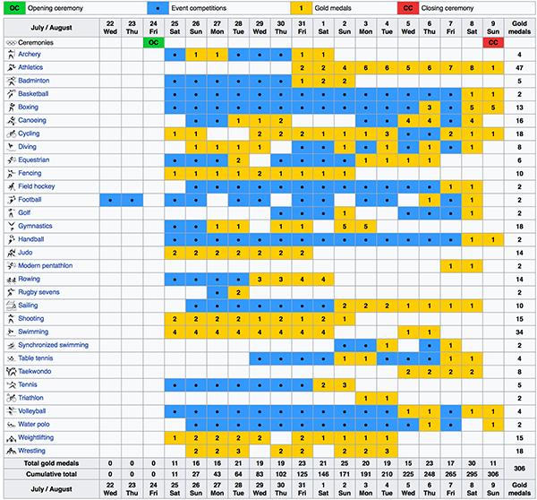 Calendario Tornei Atp 2020.Calendario Olimpiadi 2020 Calendario 2020